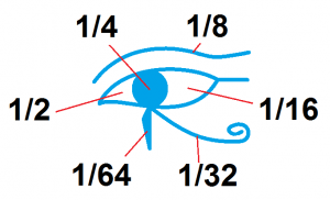 Símbolo de Horus
