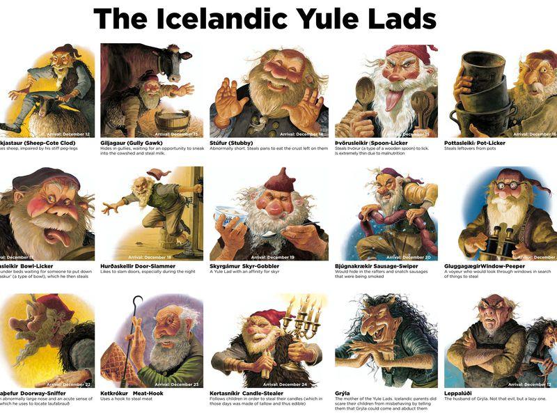 yule lads